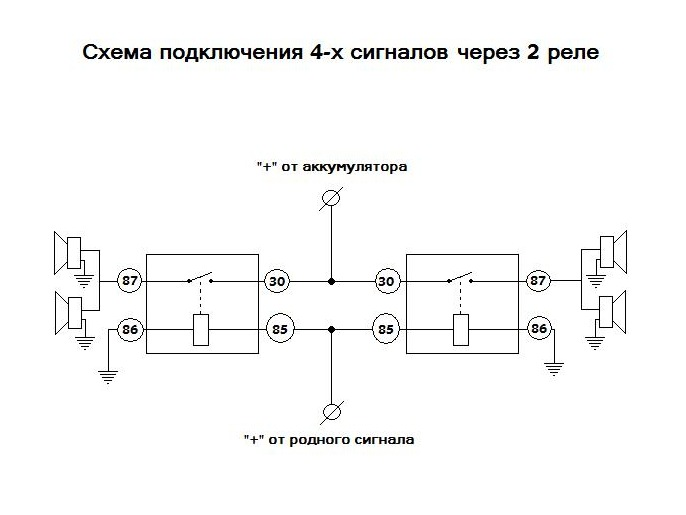 4 сигнала — 1100р. 2 реле