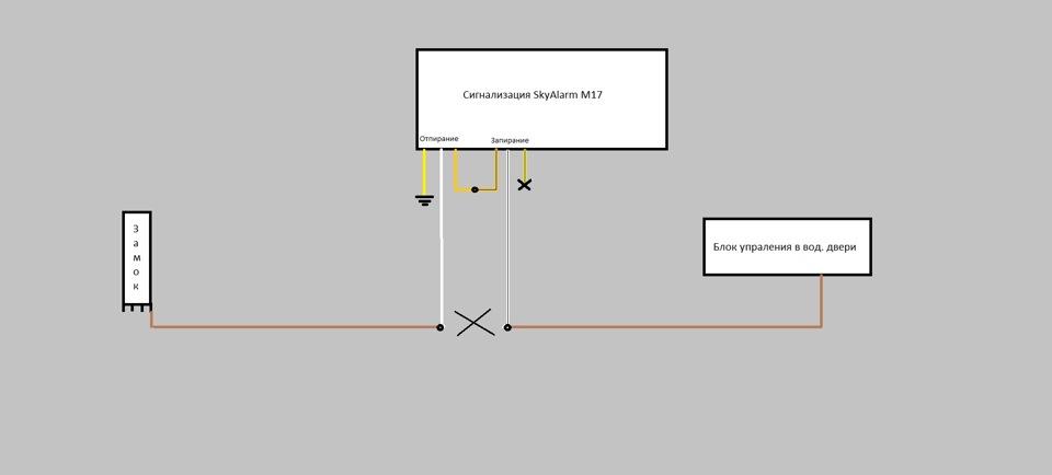 сигнализация sky m17 инструкция по установке