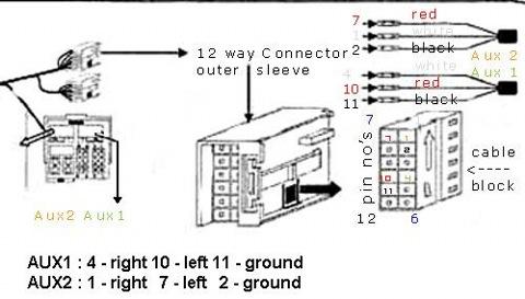 Подключать провод в AUX1, пины 4 (земля), 10 и 11 (аудио).  Думаю тоже себе кабель подключить, aux активировали.
