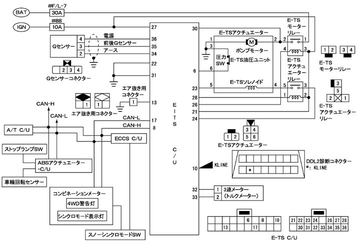 Wiring Diagram For Nissan Stagea : Wd attesa e ts я её сделал — бортжурнал nissan stagea
