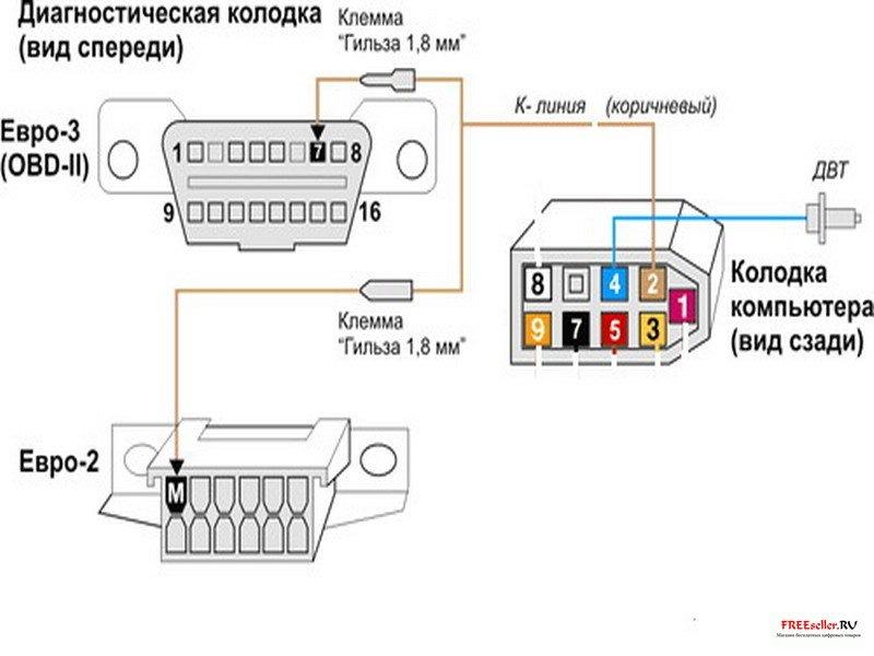 схема подключения K-line (кому