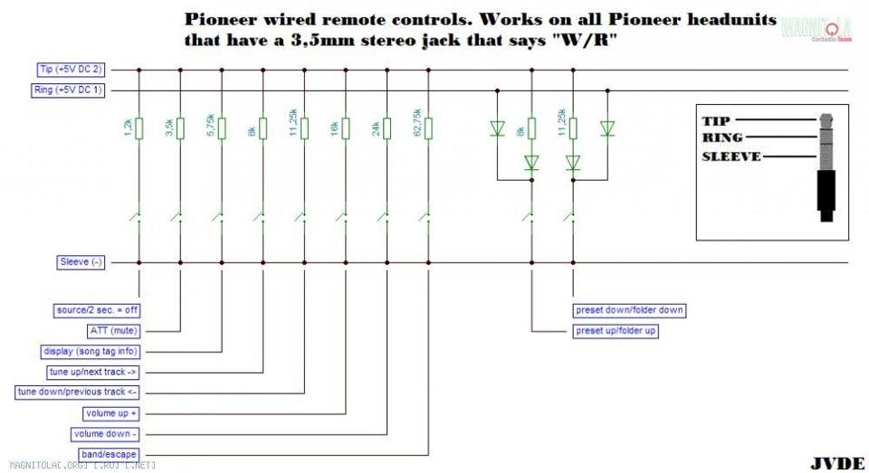 схема интерфейса volkswagen кнопок на руле