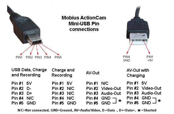 rear view mobius dashcam logbook volkswagen golf gte 2016 on drive2 rh drive2 com Simple Wiring Diagrams Schematic Circuit Diagram