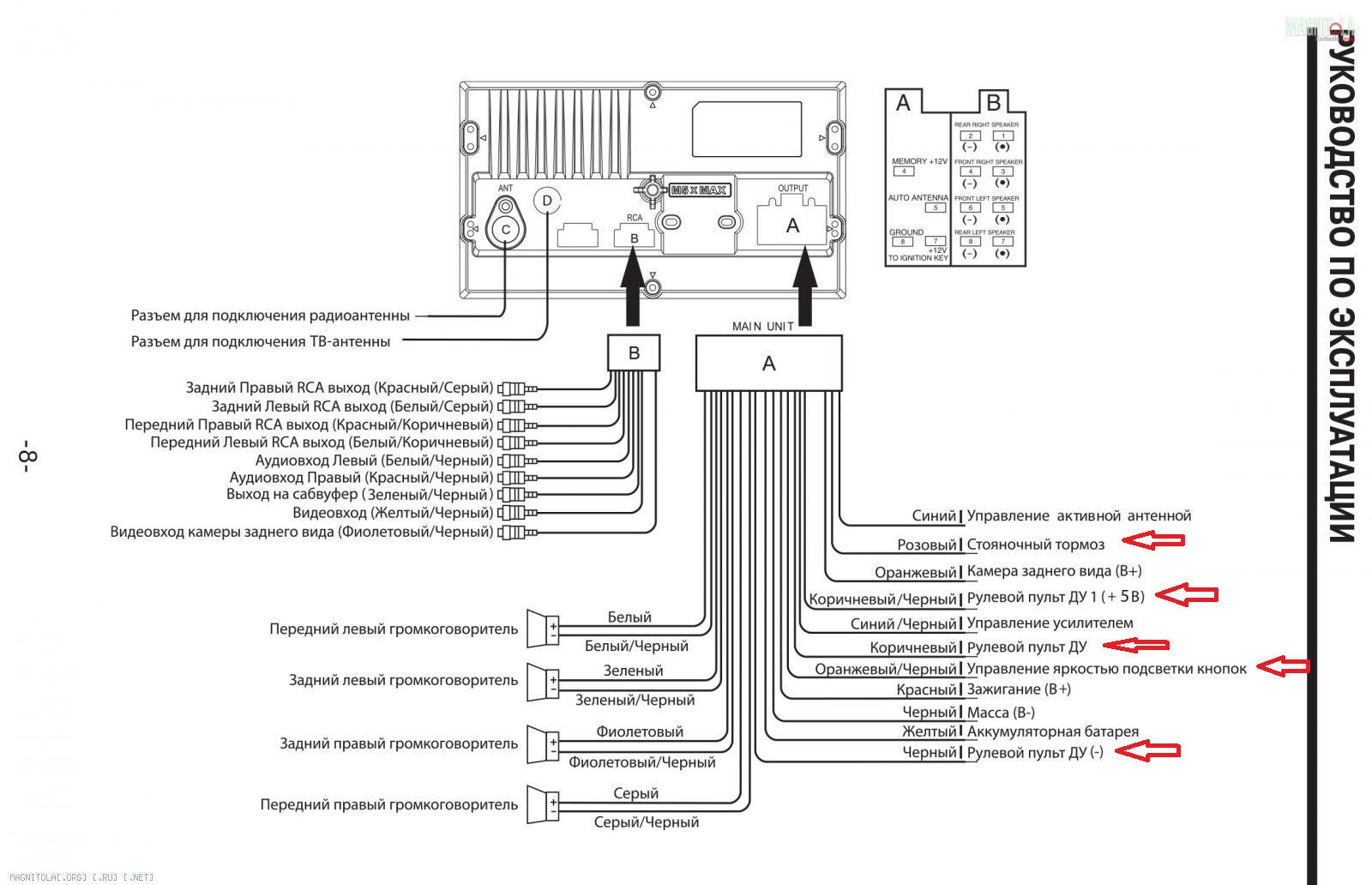 dual cd770 wiring diagram   25 wiring diagram images