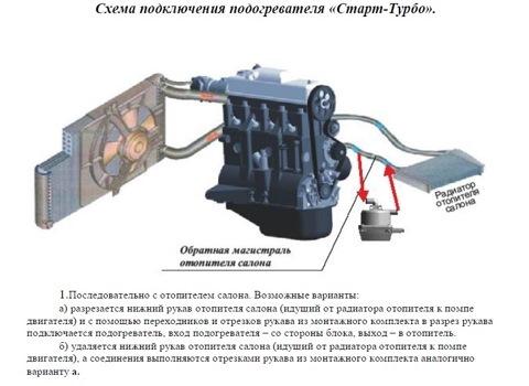 схема установки подогревателя на chevrolet lacetti