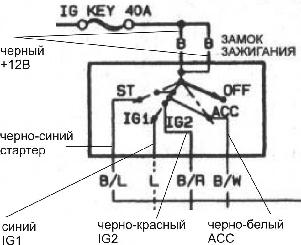 Находим схему замка зажигания.