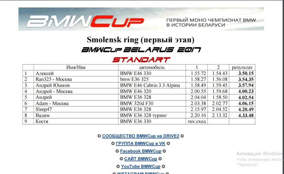 BMWCup Стандарт