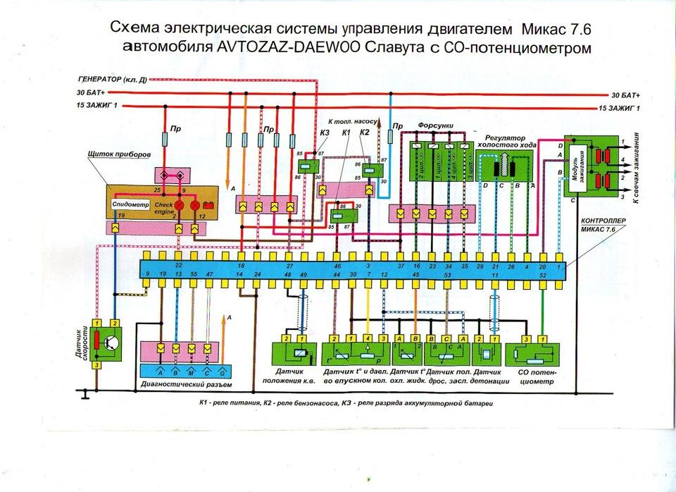 о схеме для МИКАСа7.6.
