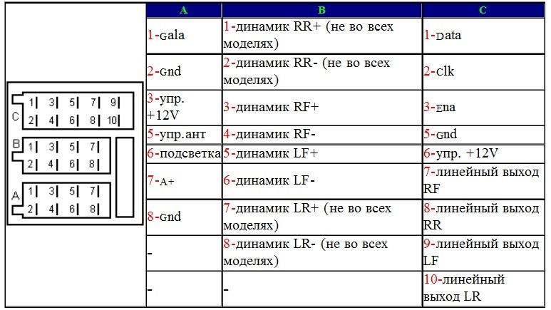 Схемы подключения pioneer deh p77mp.