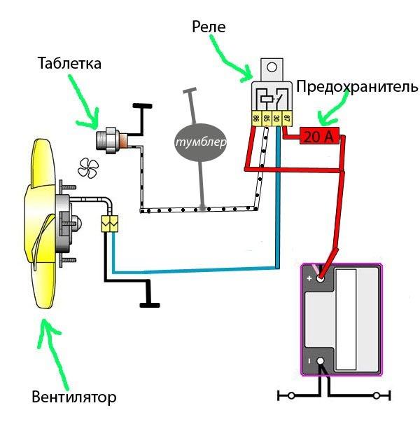 Реле включения вентилятора охлаждения ваз 2114 инжектор где находится