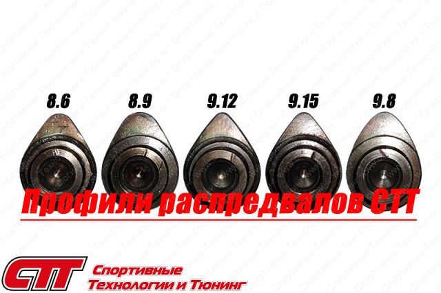 термобелье можно характиристики и виды распредвалов сти облегающего термобелья