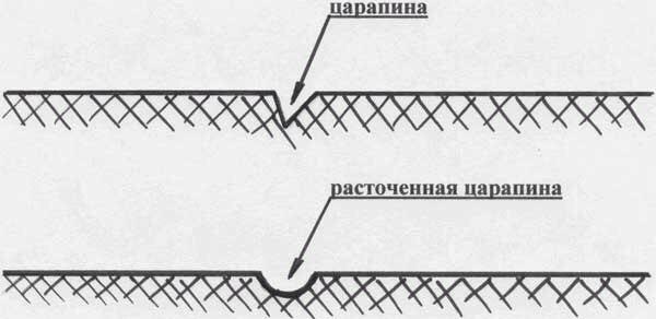 Как разводить шпаклевку для машины