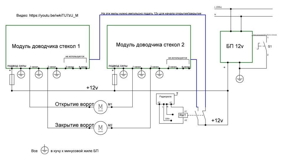 Схема ворот с дистанционным управлением