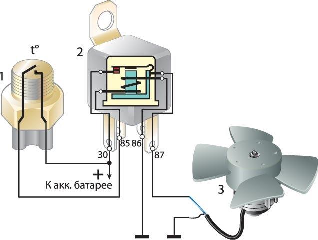 Схема подключения вентиляторов ваз 21214 фото 222