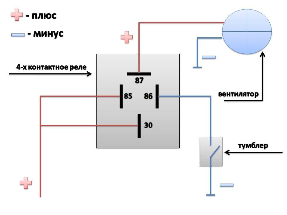 Схема включение вентилятора автомобиля