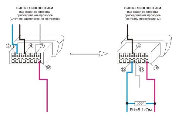 Подключение с помощью вилки бортового компьютера путем перестановки контактов местами.