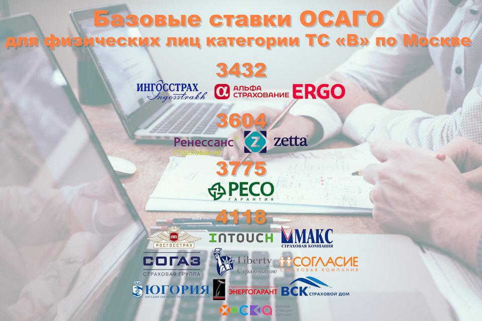 Калькулятор 2017 онлайн расчет стоимости полиса