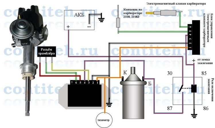 Как сделать на ваз 2106 электронное зажигание