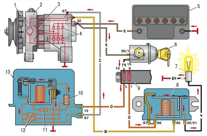 генератора на 2101-02-03-