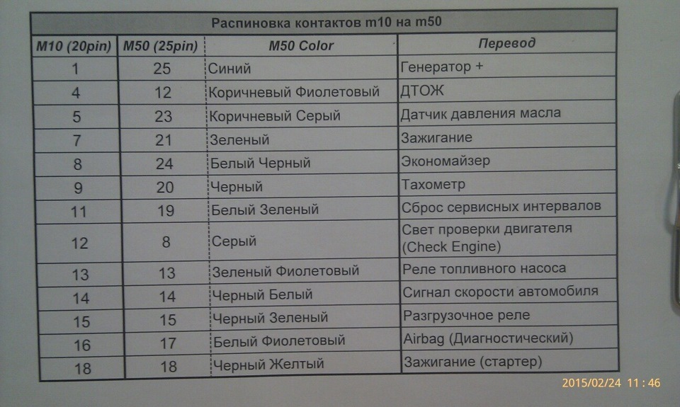 распиновка приборного щитка bmw e 30