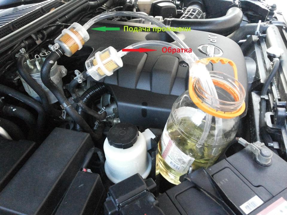 Промывка форсунок дизельных двигателей своими руками