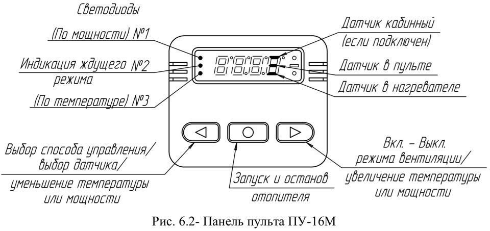 Схема пульта управления