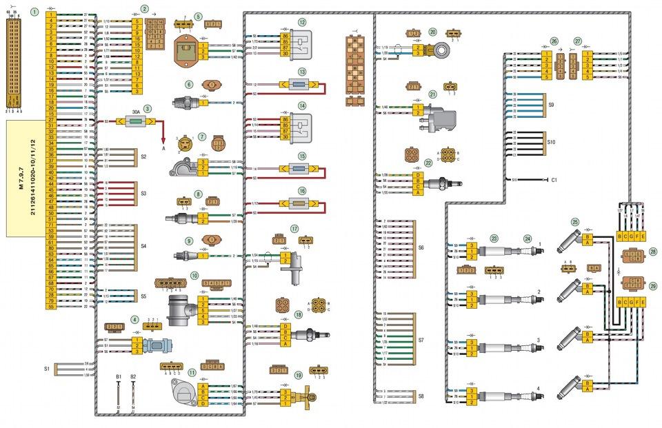 Схема 3. Соединения жгута электронной системы управления двигателем (ЭСУД) Ваз 2170 Приора.