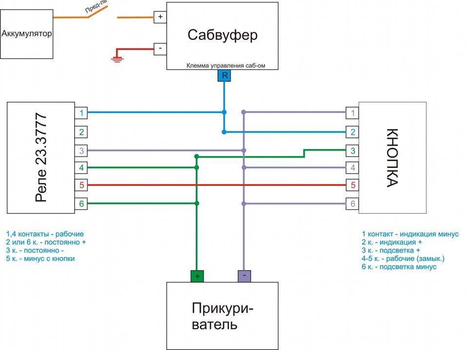 Схема подключения саба через