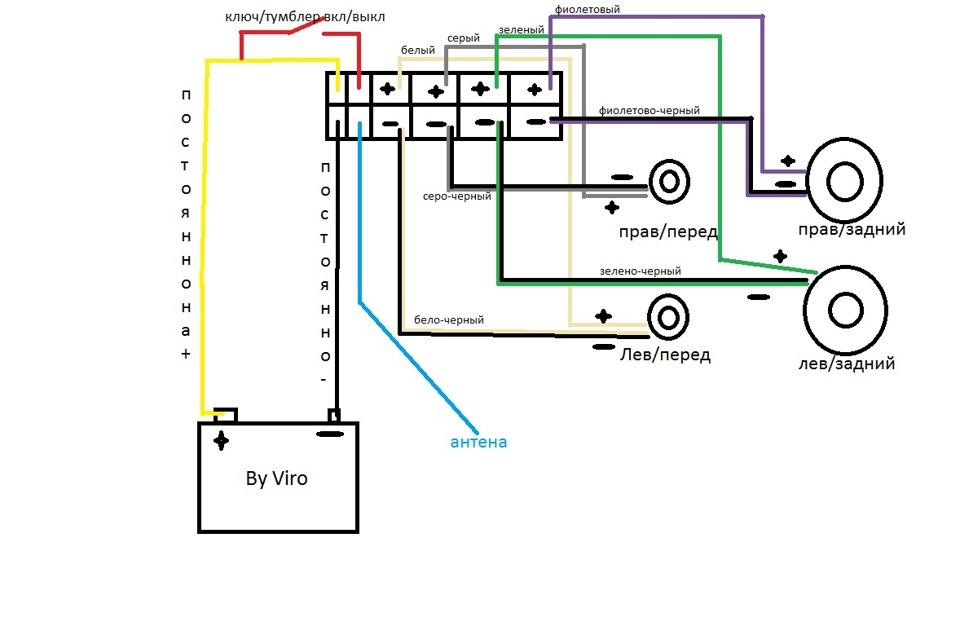 Схема подключения пионер mvh 150ub.