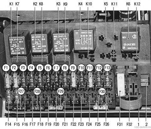 Блок предохранителей Лада Приора расположен слева (у левой ноги водителя) и закрыт крышкой.