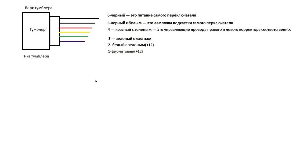 схема расположения проводов и