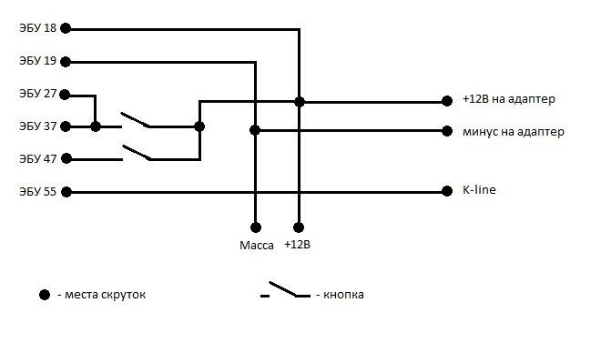 Схема подключения ромокабеля к эбу
