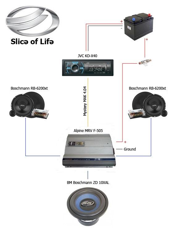 Схема звука!