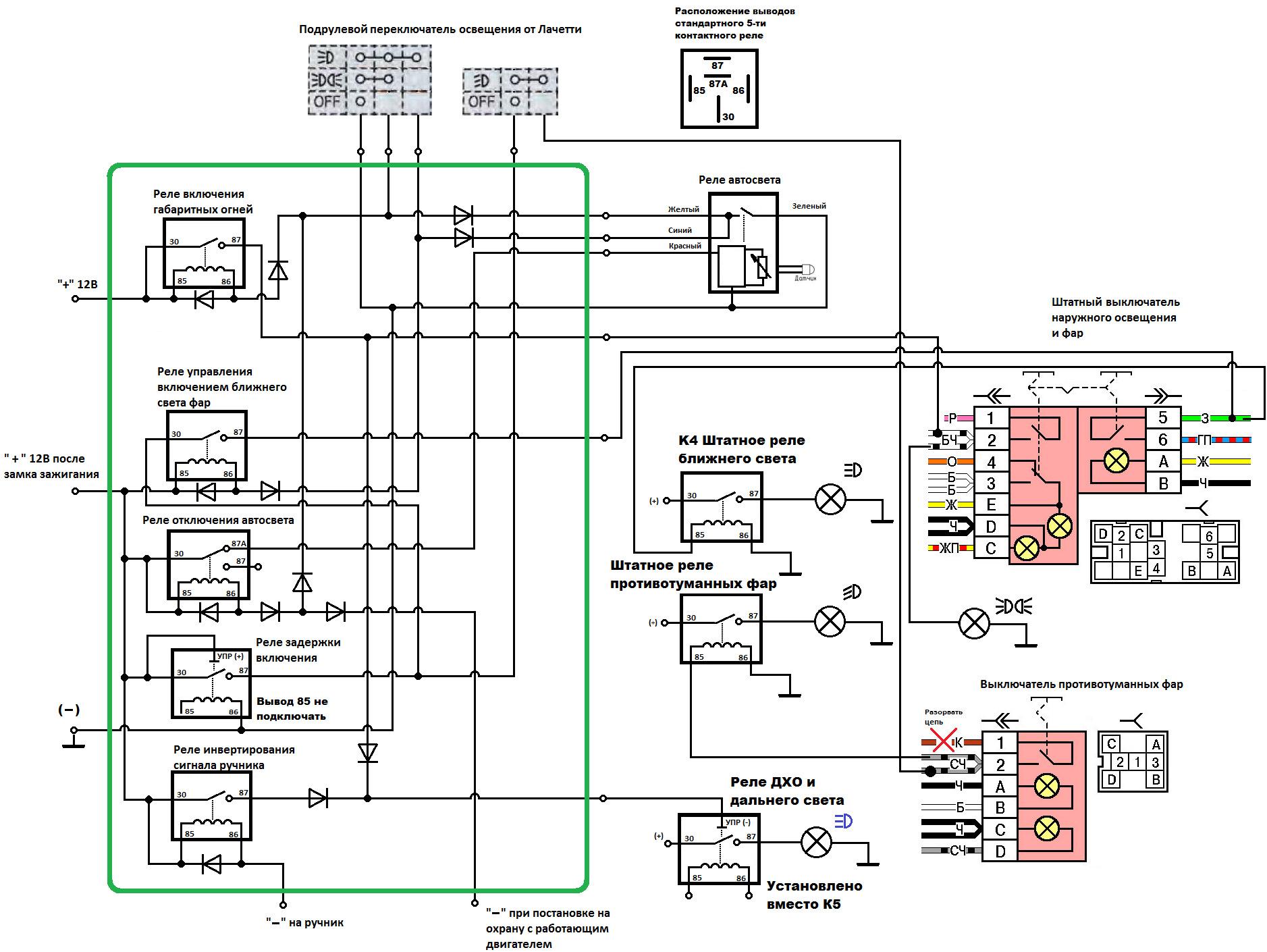 Схема штатной сигнализации нива шевроле фото 346