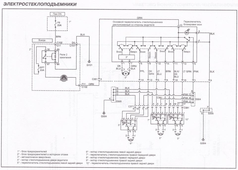 Схема зарядки леганза