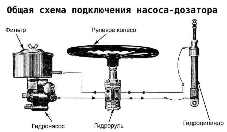 Схема подключения гору