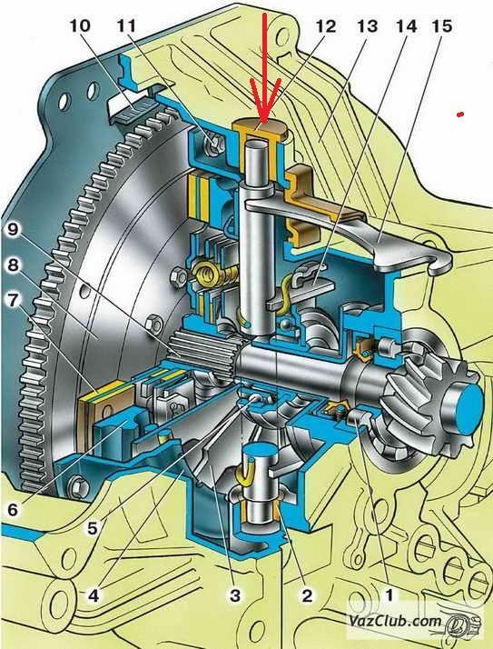 Привод управления коробкой передач
