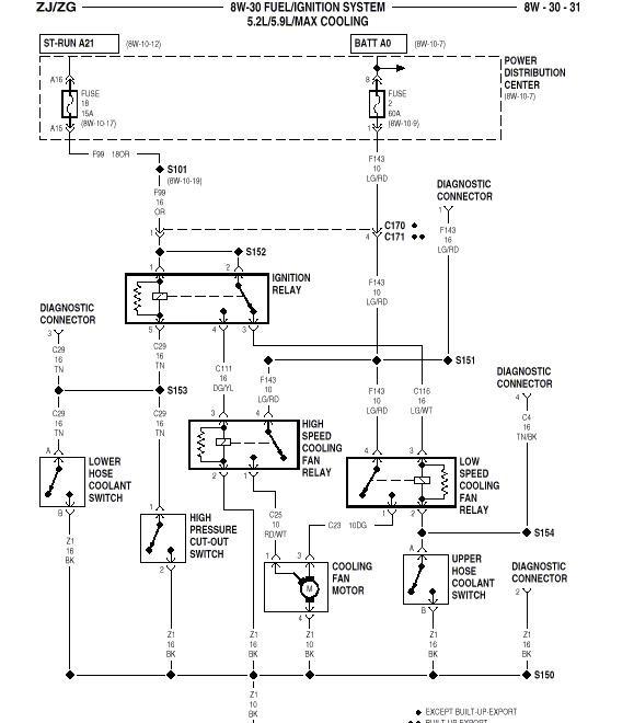 электровентилятора