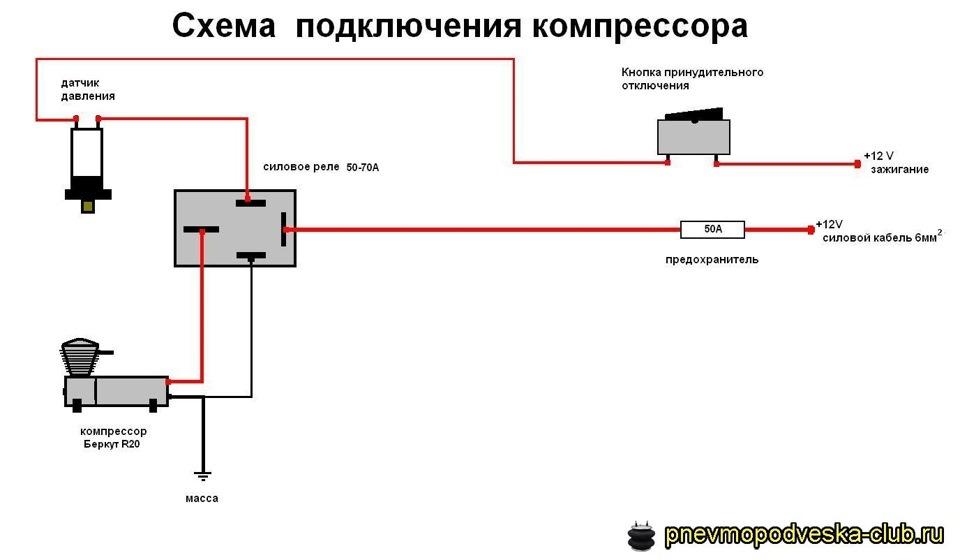 Подключение компресора