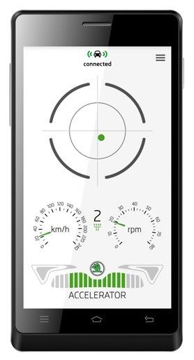 Skoda SmartGate, MirrorLink никто не ставил? — Skoda Octavia RS, 2 0