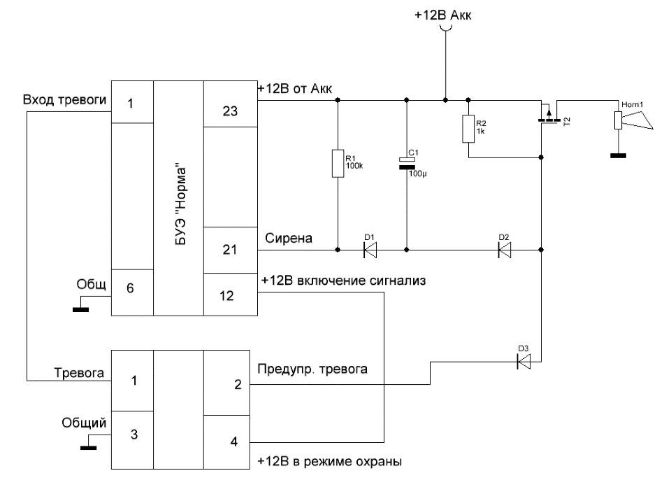 Нормы. Схема vasilii76