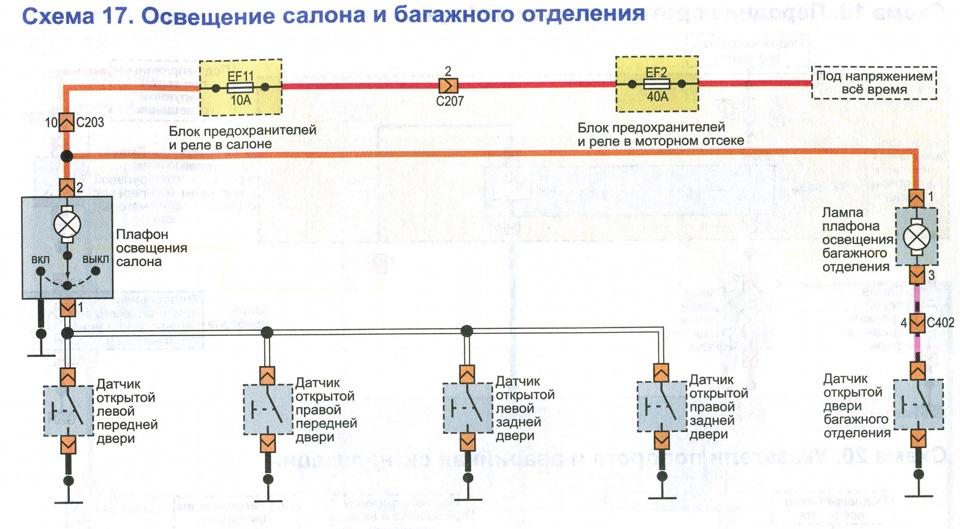 Стандартная схема освещения