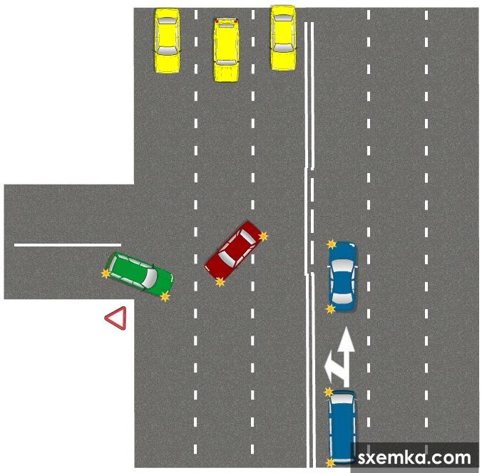Спорные ситуации при проезде перекрестков