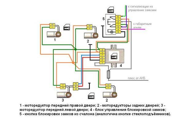 Проводка ваз 2114(европанель) - logbook Lada 2109 Подрывной Карапуз 2002 on DRIVE2
