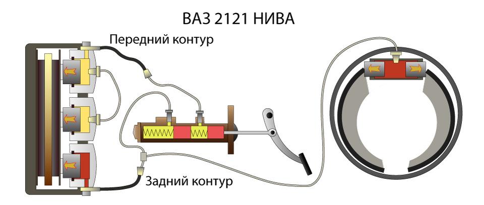Система тормозов ваз 2101