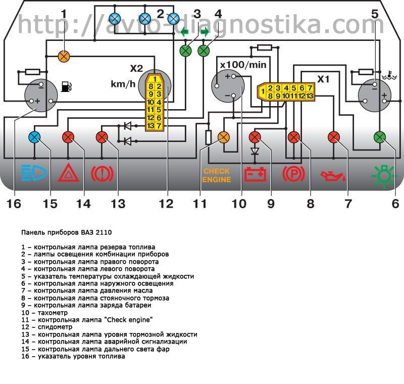 Схема подключения щитка приборов ваз 2110 фото 166