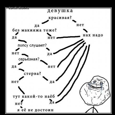 luchshaya-pornushka-v-inete