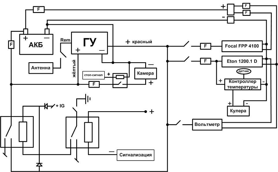 Схема камеры проводки