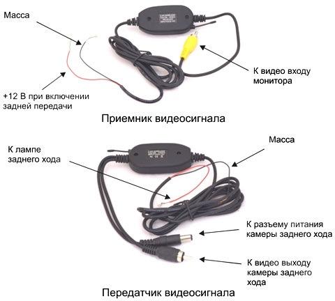 Устройство беспроводной связи.
