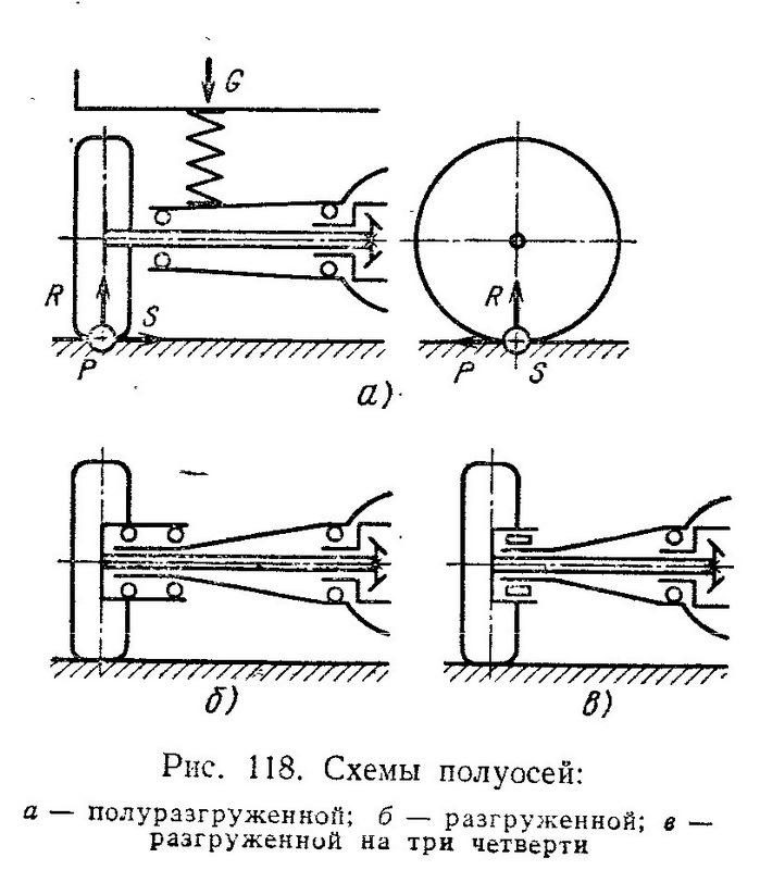 scheme semiaxes